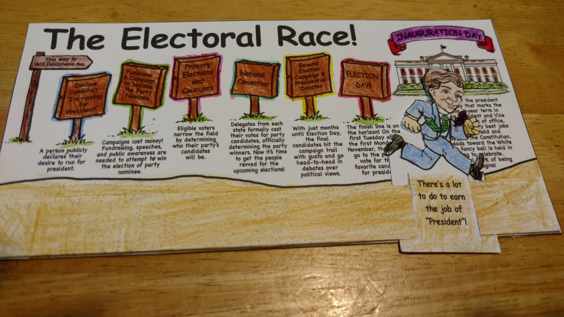 Home School in the Woods History Lap-Pak: U.S. Elections Review at Oahu Homeschool Mom